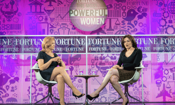 Fortune Most Powerful Woman