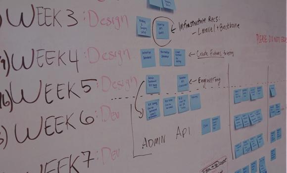 Whiteboard des agilen Entwicklungszyklus