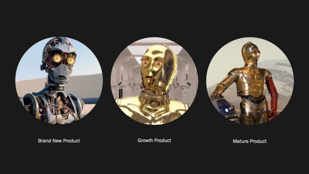 C-3PO evolution over the Star Wars saga analogy to mature products