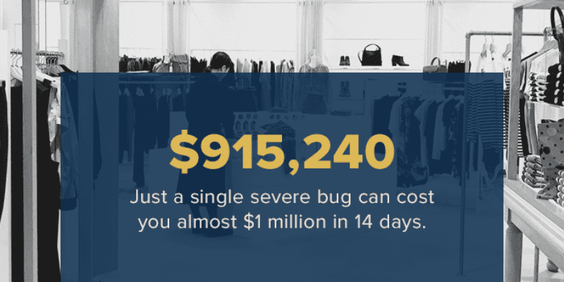 1 bug can cost almost $1 million in 14 days