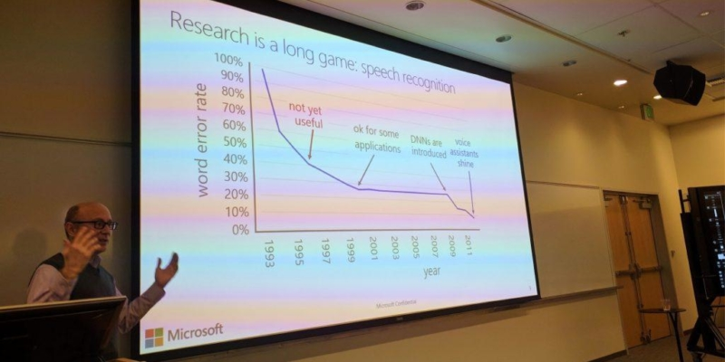 Microsoft Research Voice Assistants presentation