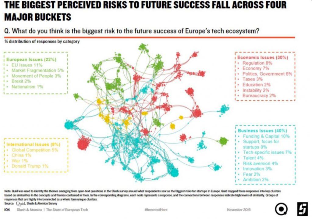 risks chart