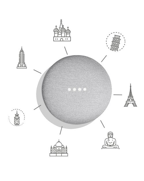 Google Nest mit Stadt Ikonen um ihn herum