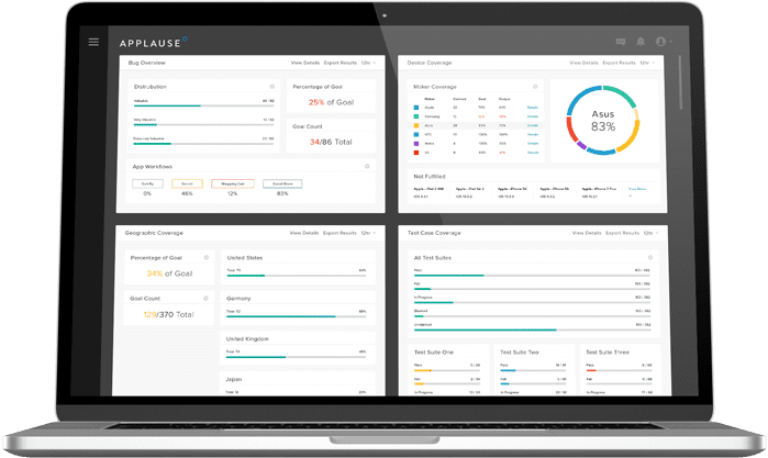 Image of the Applause platform dashboard on a Macbook